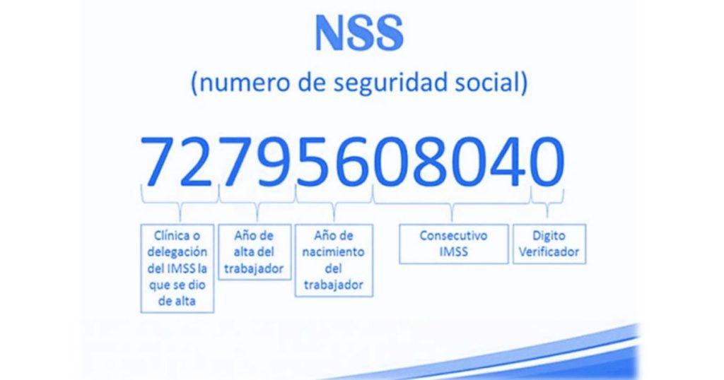 Número de Seguridad Social ISSSTE